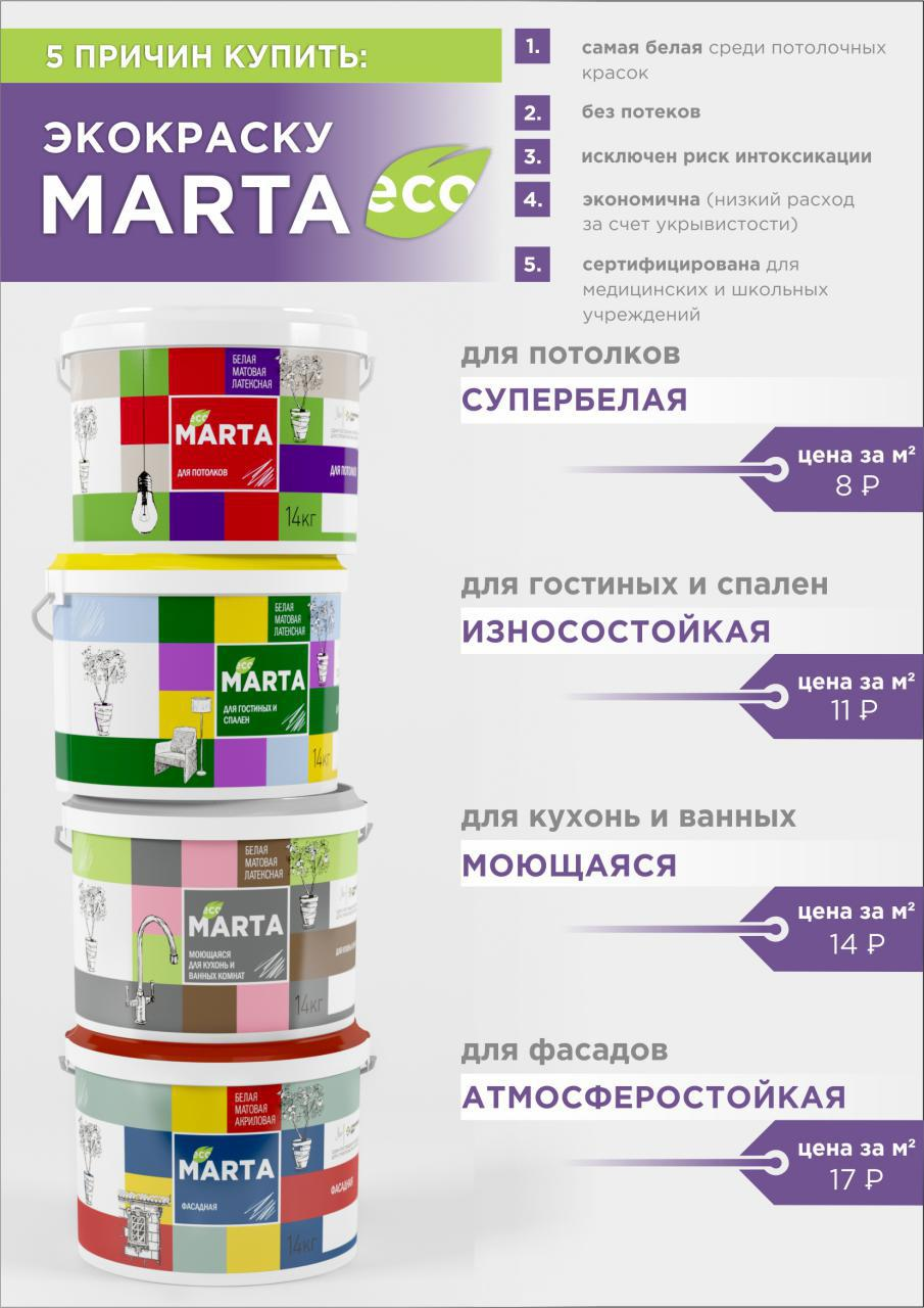 Краска Марта для кухонь и ванных комнат